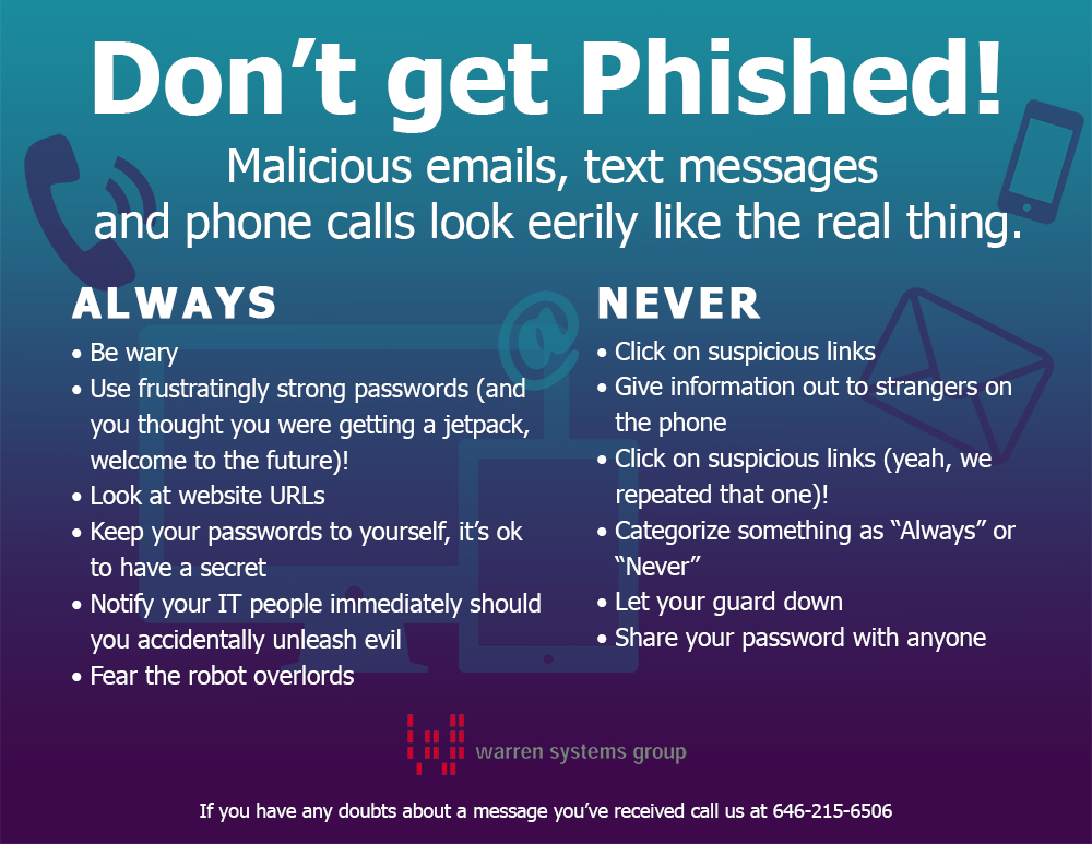 Don't get Phished